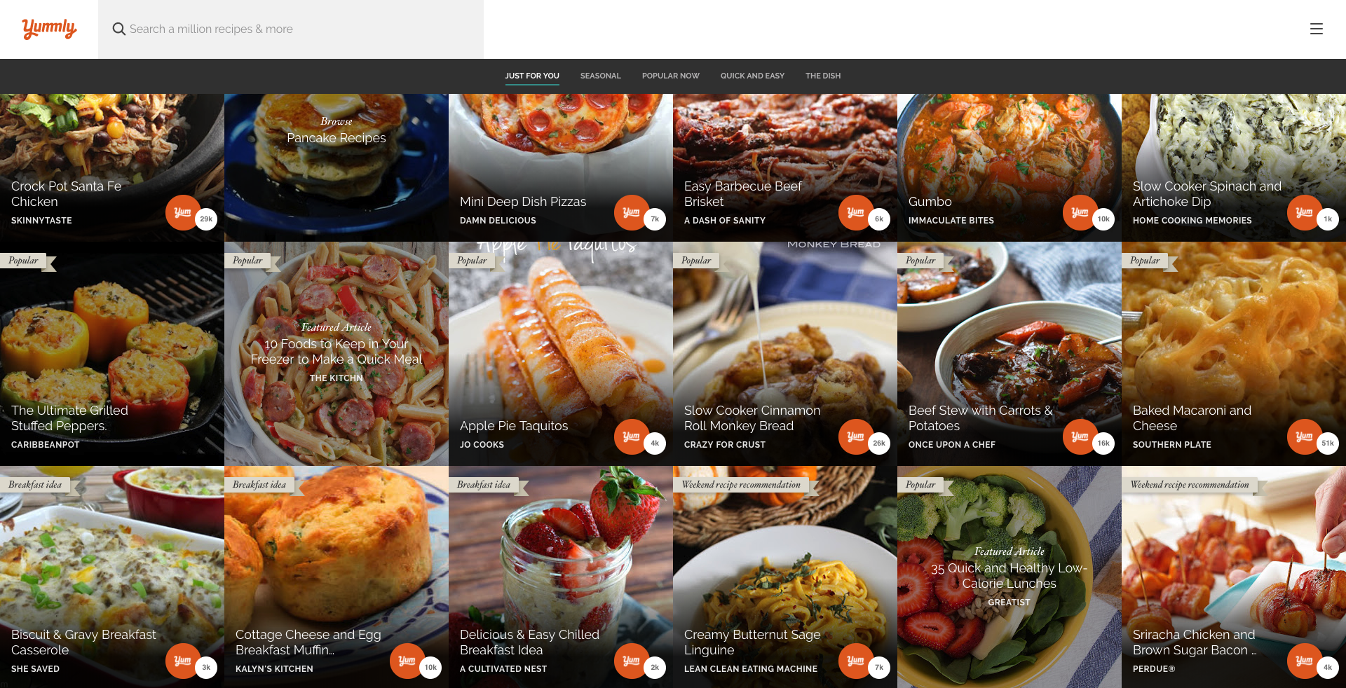 Recipe exploration yummly analystics forumfinder Image collections